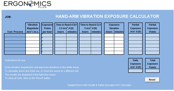 hand arm vibration hav a step by step guide to evaluate